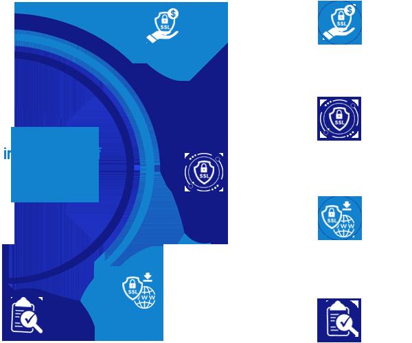 Buy Best Wildcard,Essential SSL, Cheap Rapid, Positive SSL